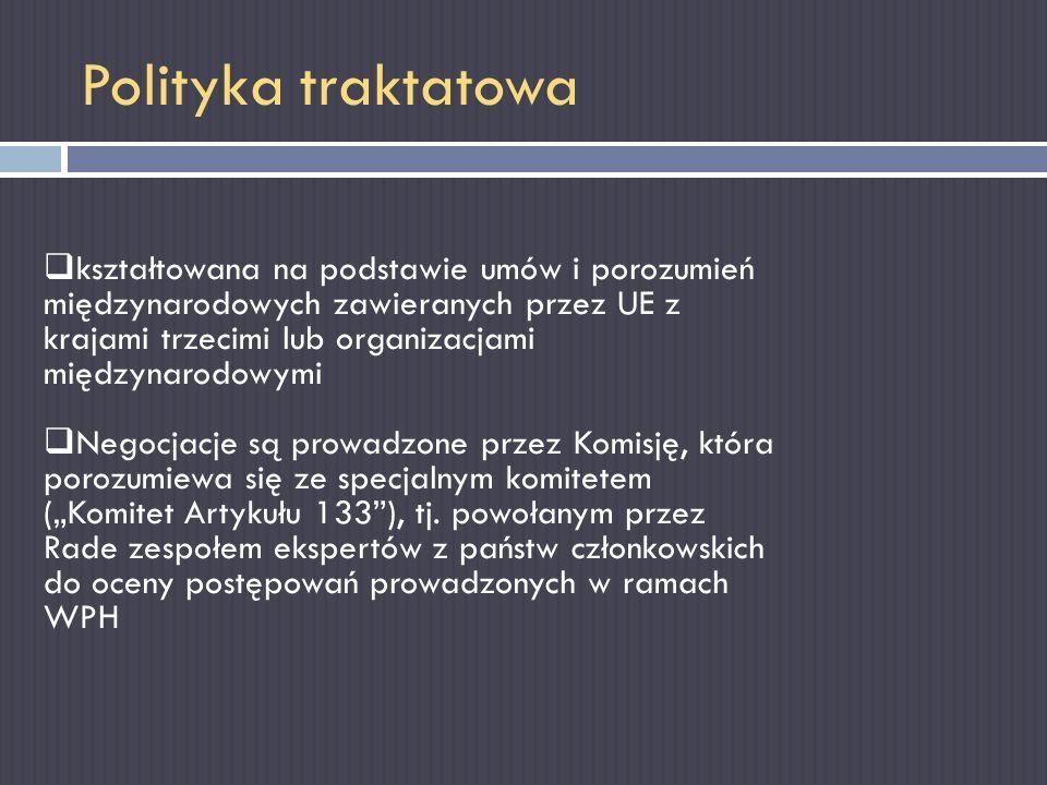 Polityka traktatowa kształtowana na podstawie umów i porozumień międzynarodowych zawieranych przez UE z krajami trzecimi lub organizacjami międzynarod
