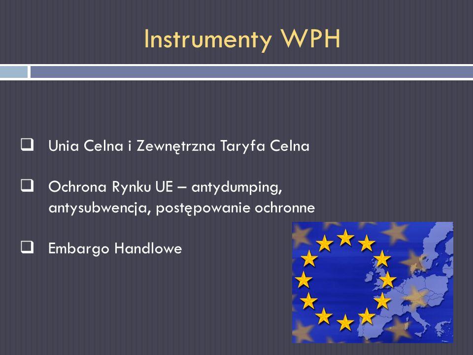 Instrumenty WPH Unia Celna i Zewnętrzna Taryfa Celna Ochrona Rynku UE – antydumping, antysubwencja, postępowanie ochronne Embargo Handlowe