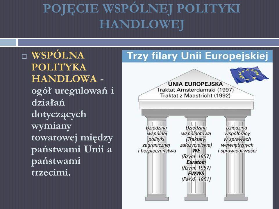 WSPÓLNA POLITYKA HANDLOWA - ogół uregulowań i działań dotyczących wymiany towarowej między państwami Unii a państwami trzecimi. POJĘCIE WSPÓLNEJ POLIT
