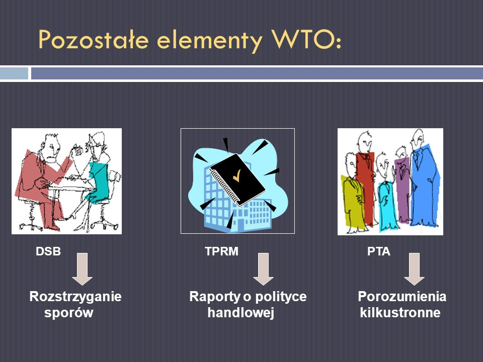 Pozostałe elementy WTO: DSB TPRMPTA Rozstrzyganie Raporty o polityce Porozumienia sporów handlowej kilkustronne