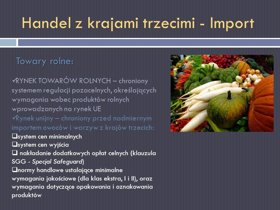 Handel z krajami trzecimi - Import Towary rolne: RYNEK TOWARÓW ROLNYCH – chroniony systemem regulacji pozacelnych, określających wymagania wobec produ