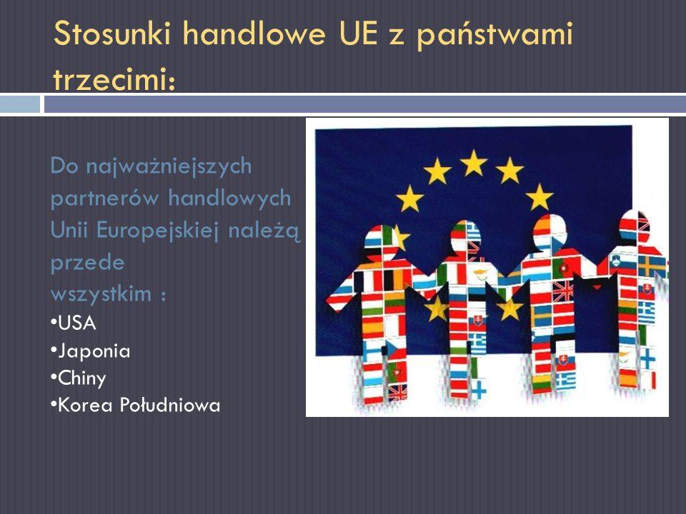 Stosunki handlowe UE z państwami trzecimi: Do najważniejszych partnerów handlowych Unii Europejskiej należą przede wszystkim : USA Japonia Chiny Korea