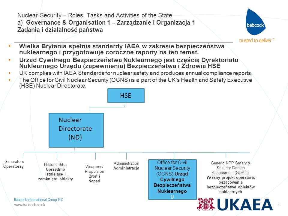 15 Nuclear Security – Roles, Tasks and Activities of the State c) Responses to the Threats 3.