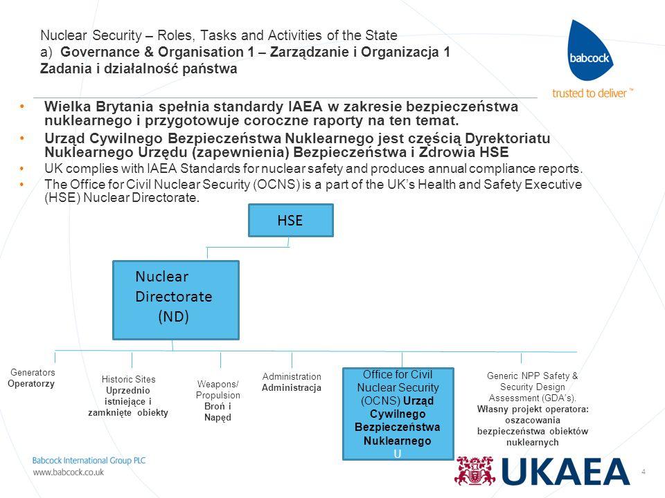 4 Nuclear Security – Roles, Tasks and Activities of the State a) Governance & Organisation 1 – Zarządzanie i Organizacja 1 Zadania i działalność państ