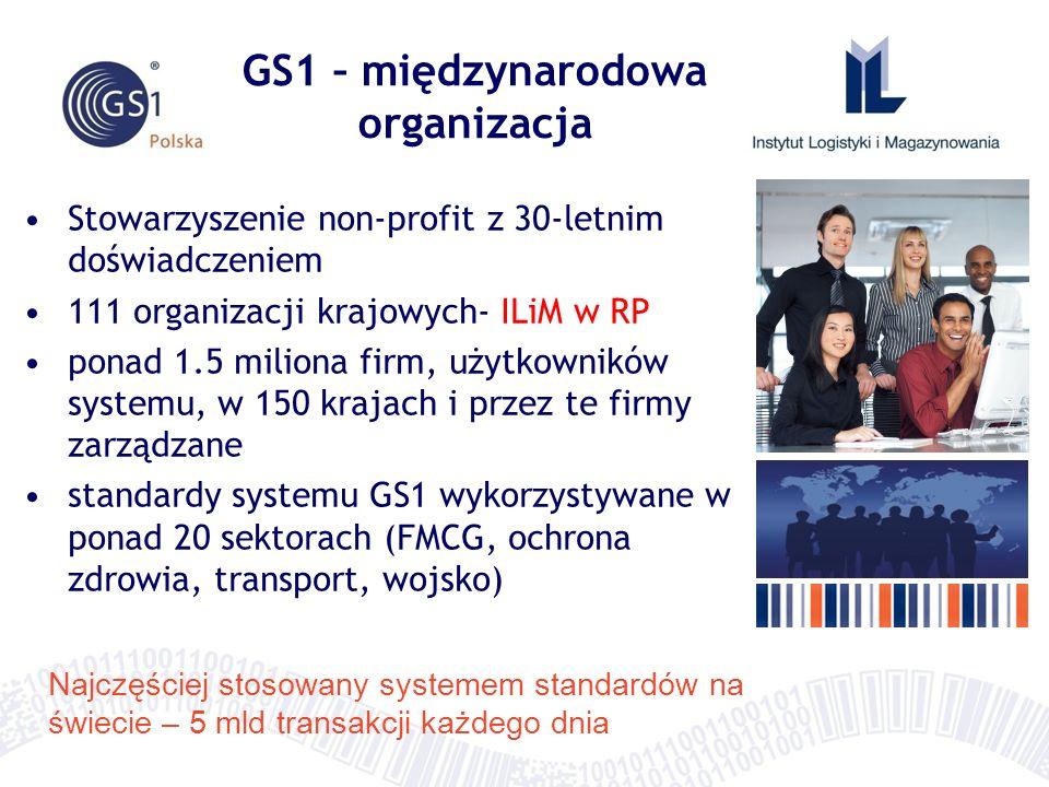 GS1 – międzynarodowa organizacja Stowarzyszenie non-profit z 30-letnim doświadczeniem 111 organizacji krajowych- ILiM w RP ponad 1.5 miliona firm, użytkowników systemu, w 150 krajach i przez te firmy zarządzane standardy systemu GS1 wykorzystywane w ponad 20 sektorach (FMCG, ochrona zdrowia, transport, wojsko) Najczęściej stosowany systemem standardów na świecie – 5 mld transakcji każdego dnia