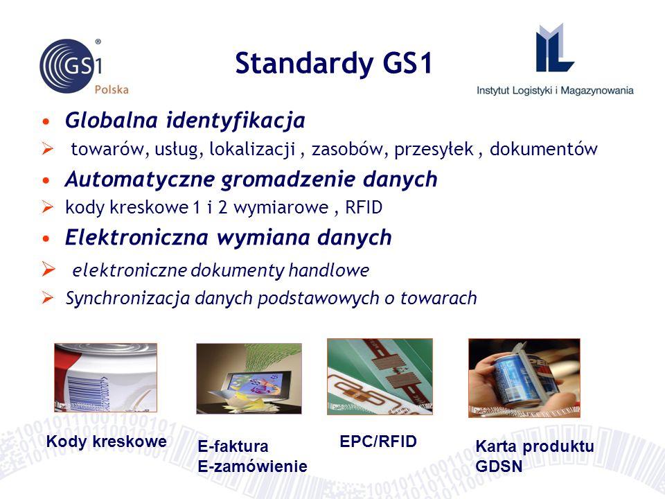 Standardy GS1 Globalna identyfikacja towarów, usług, lokalizacji, zasobów, przesyłek, dokumentów Automatyczne gromadzenie danych kody kreskowe 1 i 2 wymiarowe, RFID Elektroniczna wymiana danych elektroniczne dokumenty handlowe Synchronizacja danych podstawowych o towarach Kody kreskowe E-faktura E-zamówienie EPC/RFID Karta produktu GDSN