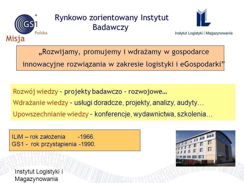 Instytut Logistyki i Magazynowania ILiM – rok założenia -1966. GS1 - rok przystąpienia -1990. Rynkowo zorientowany Instytut Badawczy Misja Rozwijamy,