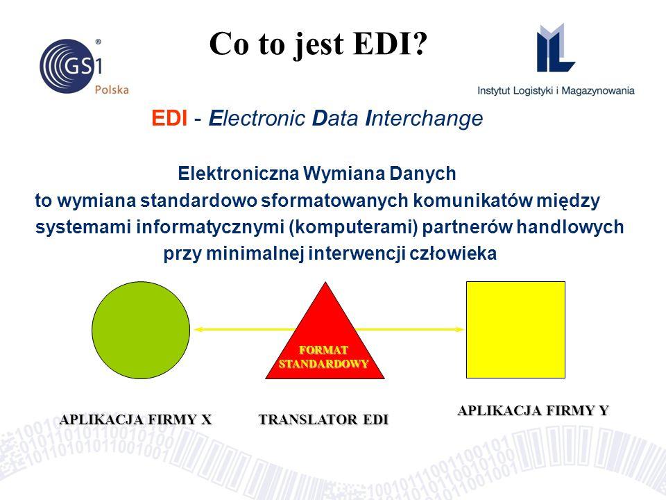 Co to jest EDI? EDI - Electronic Data Interchange Elektroniczna Wymiana Danych to wymiana standardowo sformatowanych komunikatów między systemami info