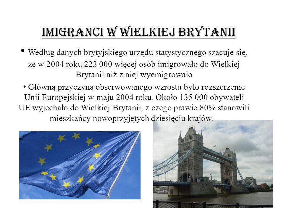 Imigranci w Wielkiej Brytanii Według danych brytyjskiego urzędu statystycznego szacuje się, że w 2004 roku 223 000 więcej osób imigrowało do Wielkiej