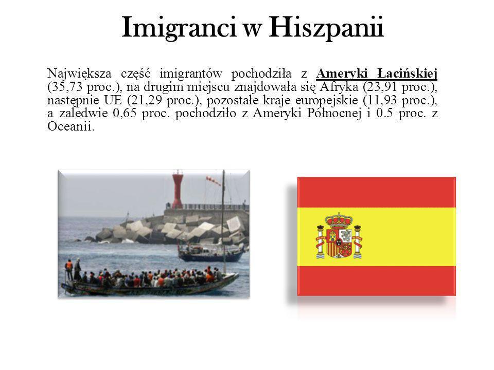 Imigranci w Hiszpanii Największa część imigrantów pochodziła z Ameryki Łacińskiej (35,73 proc.), na drugim miejscu znajdowała się Afryka (23,91 proc.)