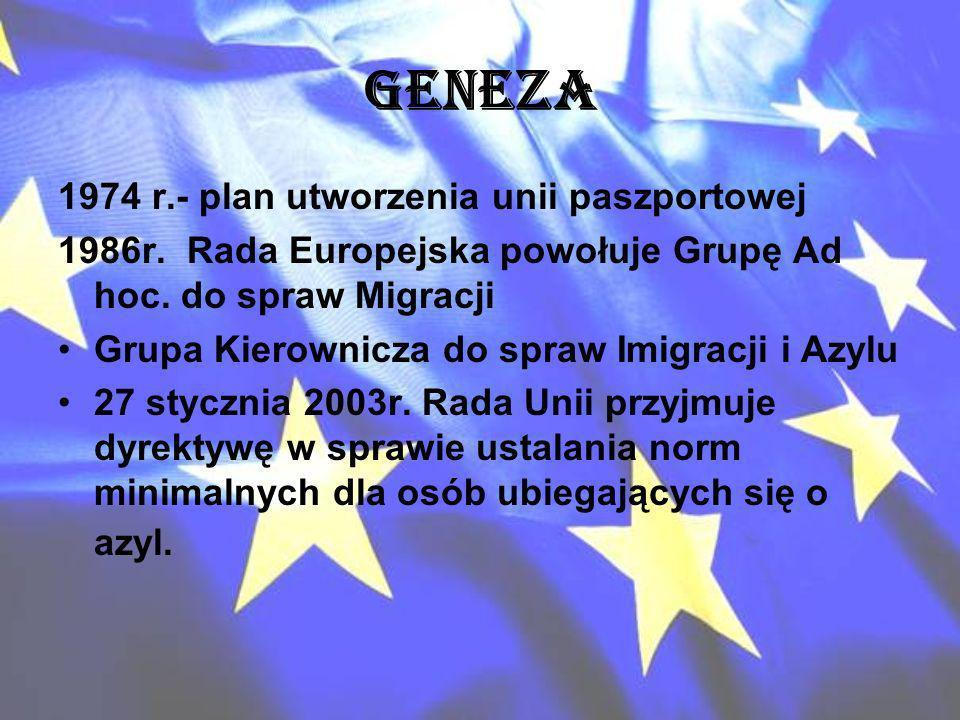 GENEZA 1974 r.- plan utworzenia unii paszportowej 1986r. Rada Europejska powołuje Grupę Ad hoc. do spraw Migracji Grupa Kierownicza do spraw Imigracji