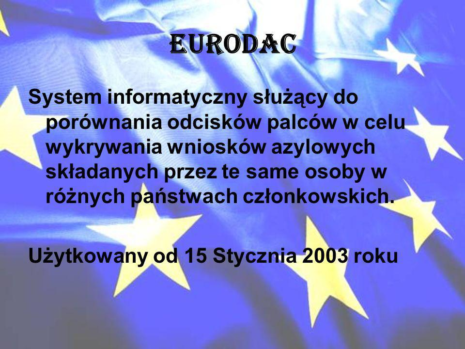 EURODAC System informatyczny służący do porównania odcisków palców w celu wykrywania wniosków azylowych składanych przez te same osoby w różnych państ