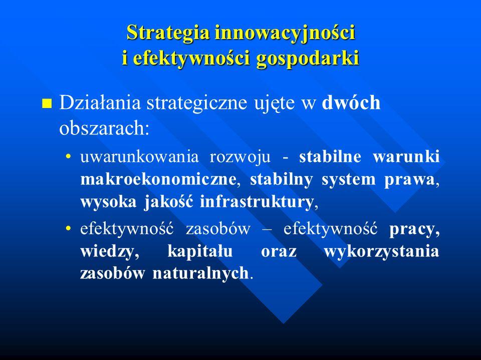 Strategia innowacyjności i efektywności gospodarki Działania strategiczne ujęte w dwóch obszarach: uwarunkowania rozwoju - stabilne warunki makroekono