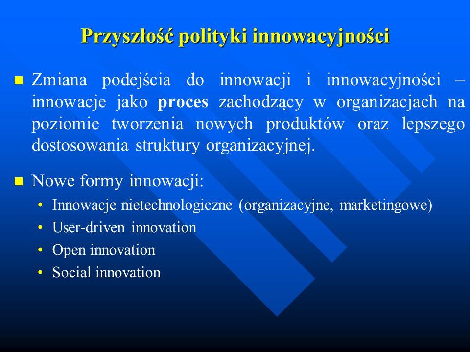 Przyszłość polityki innowacyjności Zmiana podejścia do innowacji i innowacyjności – innowacje jako proces zachodzący w organizacjach na poziomie tworz