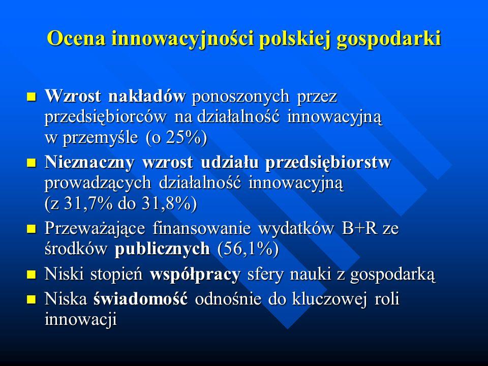 Ocena innowacyjności polskiej gospodarki Wzrost nakładów ponoszonych przez przedsiębiorców na działalność innowacyjną w przemyśle (o 25%) Wzrost nakła