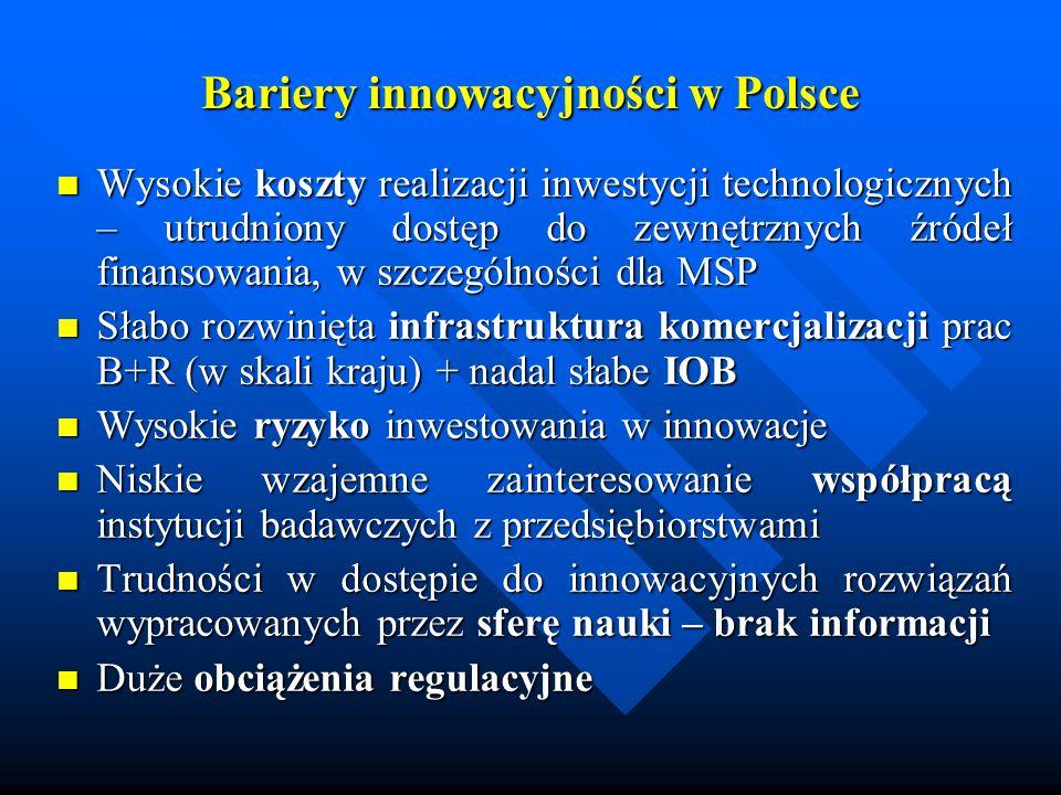 Bariery innowacyjności w Polsce Wysokie koszty realizacji inwestycji technologicznych – utrudniony dostęp do zewnętrznych źródeł finansowania, w szcze