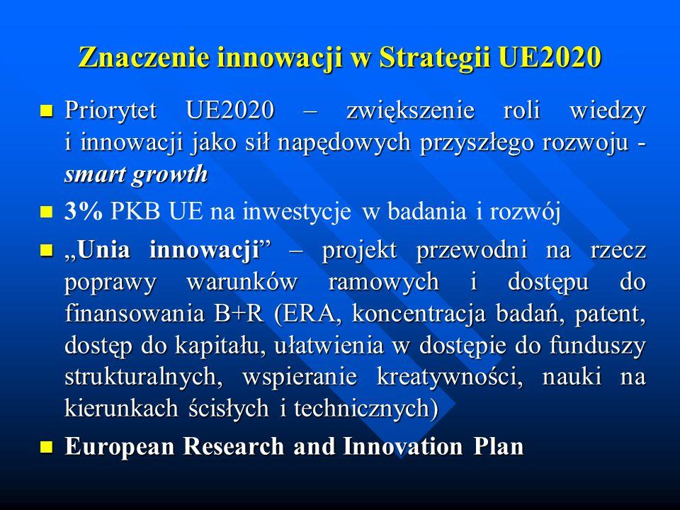 Znaczenie innowacji w Strategii UE2020 Priorytet UE2020 – zwiększenie roli wiedzy i innowacji jako sił napędowych przyszłego rozwoju - smart growth Pr