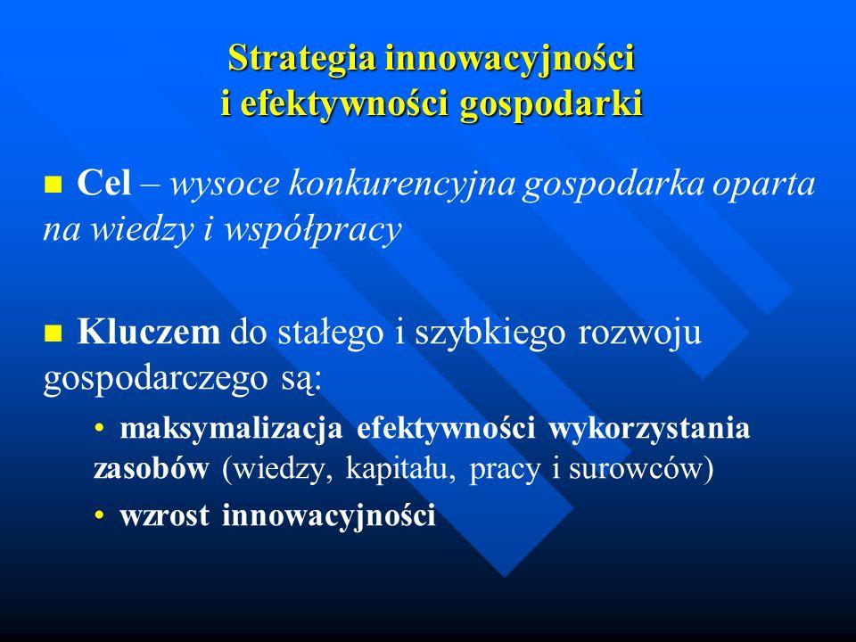 Strategia innowacyjności i efektywności gospodarki Cel – wysoce konkurencyjna gospodarka oparta na wiedzy i współpracy Kluczem do stałego i szybkiego