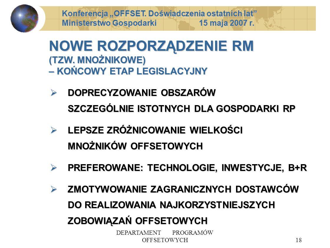 DEPARTAMENT PROGRAMÓW OFFSETOWYCH18 NOWE ROZPORZĄDZENIE RM (TZW.