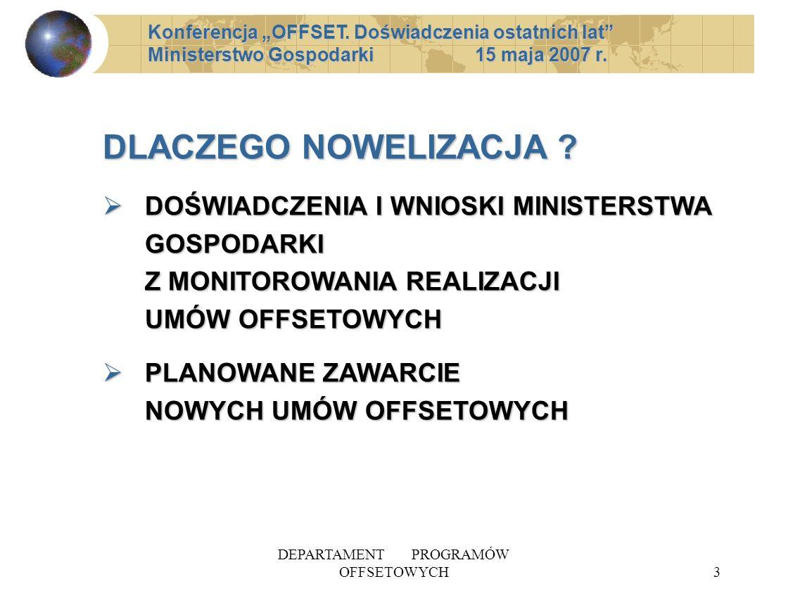 DEPARTAMENT PROGRAMÓW OFFSETOWYCH3 DLACZEGO NOWELIZACJA .