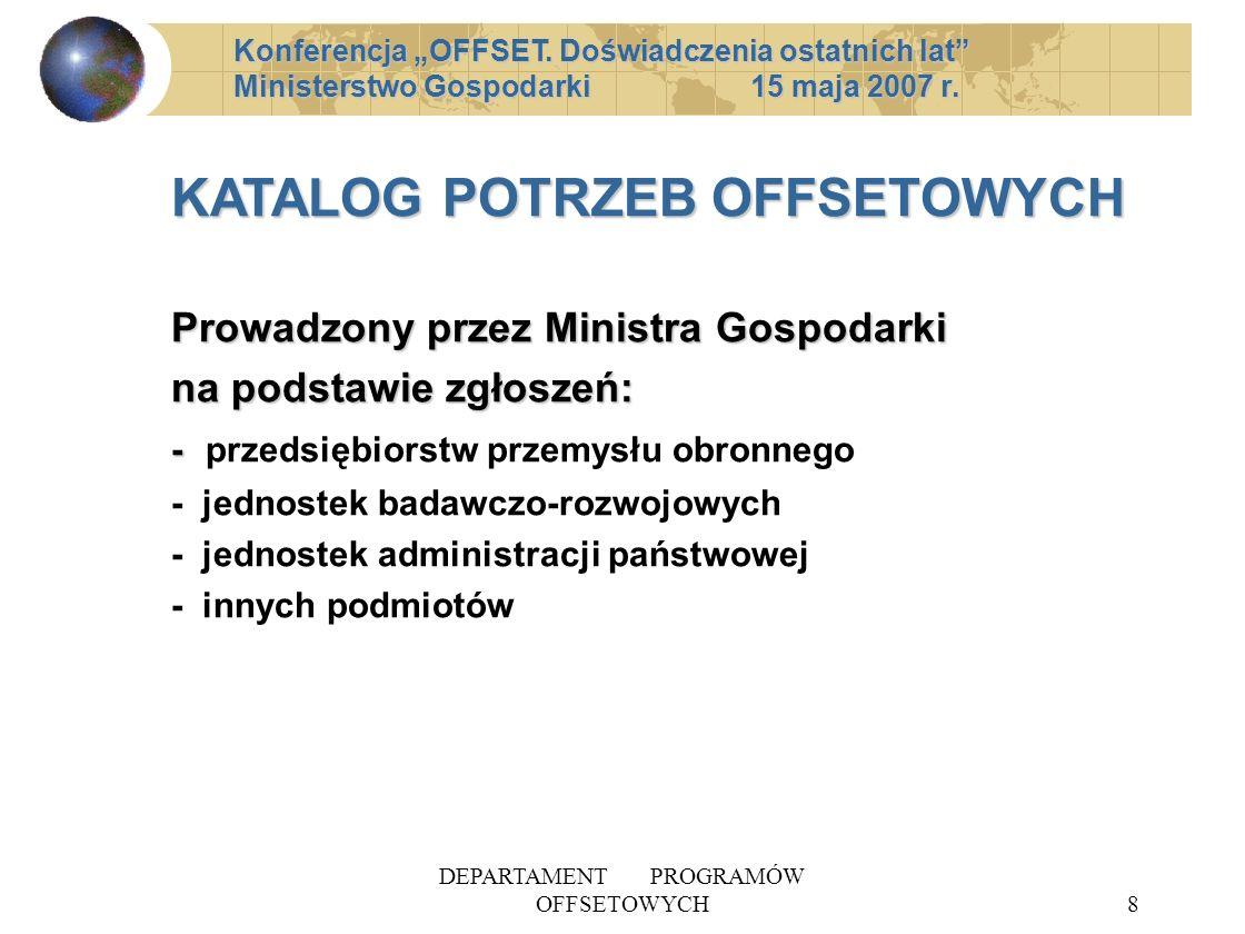 DEPARTAMENT PROGRAMÓW OFFSETOWYCH8 KATALOG POTRZEB OFFSETOWYCH Prowadzony przez Ministra Gospodarki na podstawie zgłoszeń: - Prowadzony przez Ministra