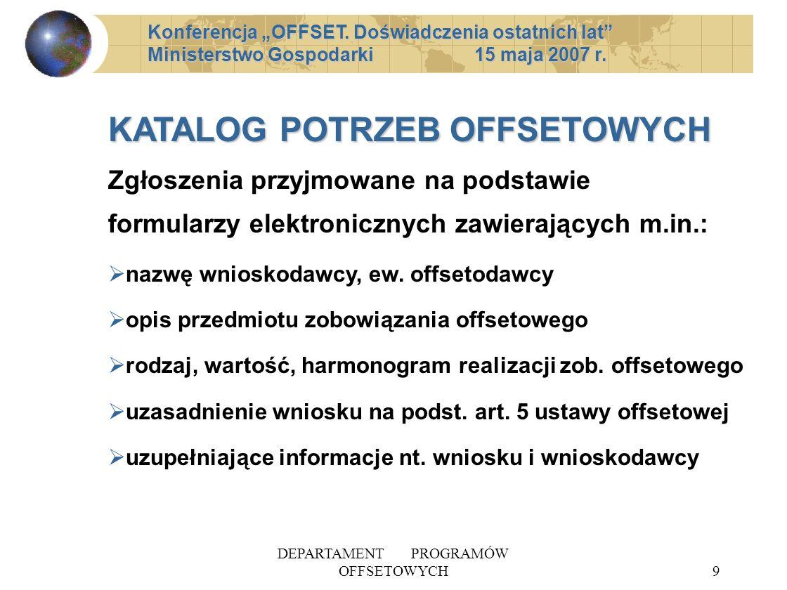 DEPARTAMENT PROGRAMÓW OFFSETOWYCH9 KATALOG POTRZEB OFFSETOWYCH KATALOG POTRZEB OFFSETOWYCH Zgłoszenia przyjmowane na podstawie formularzy elektroniczn