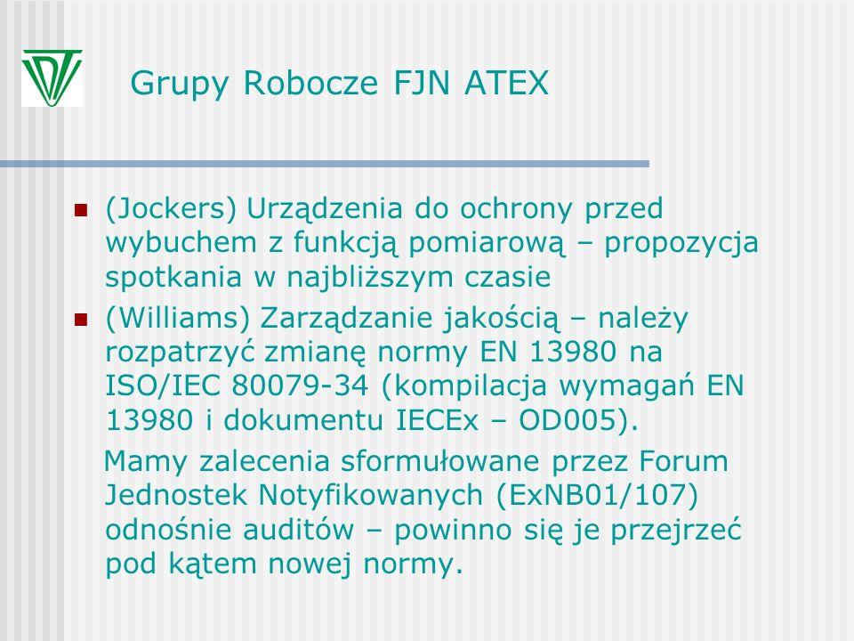 Grupy Robocze FJN ATEX (Jockers) Urządzenia do ochrony przed wybuchem z funkcją pomiarową – propozycja spotkania w najbliższym czasie (Williams) Zarzą