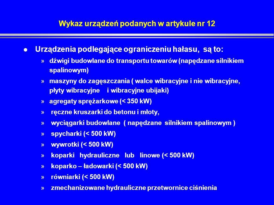 Wykaz urządzeń podanych w artykule nr 12 »kosiarki do trawy (z wyłączeniem sprzętu rolnego i leśnego, urządzeń wielofunkcyjnych, z podstawowym układem napędowym, który ma zainstalowaną moc większą niż 20 kW) »przycinarki do trawników / przycinarki krawędziowe do trawników »wózki podnośnikowe napędzane silnikiem spalinowym, z przeciwwagą (z wyłączeniem wózków z obciążeniem nominalnym większym od 10 ton) »ładowarki (< 500kW) »żurawie samojezdne »redlice motorowe (< 3 kW) »wykańczarki do nawierzchni (z wyjątkiem wykończarek wyposażonych w listwę do intensywnego zagęszczania) »agregaty prądotwórcze (< 400 kW) »żurawie wieżowe »agregaty spawalnicze »ugniatarki wysypiskowe, typu ładowarkowego z łyżką (< 500 kW)