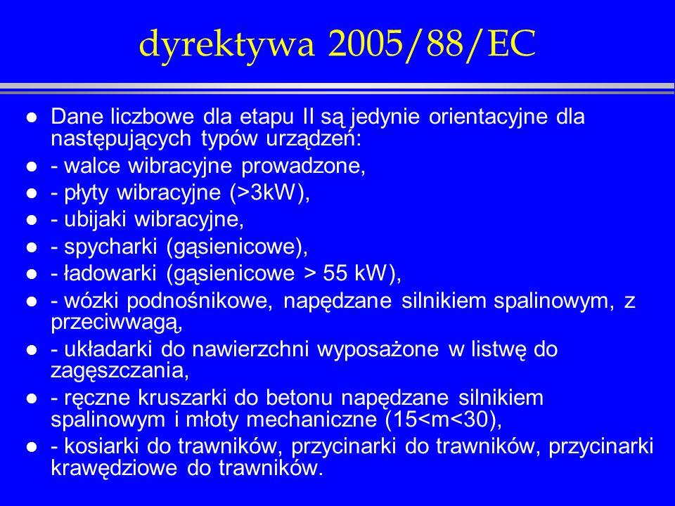 dyrektywa 2005/88/EC l Ostateczne dane będą zależały od zmiany dyrektywy 2000/14/WE wynikającej ze sprawozdania przewidzianego w art.