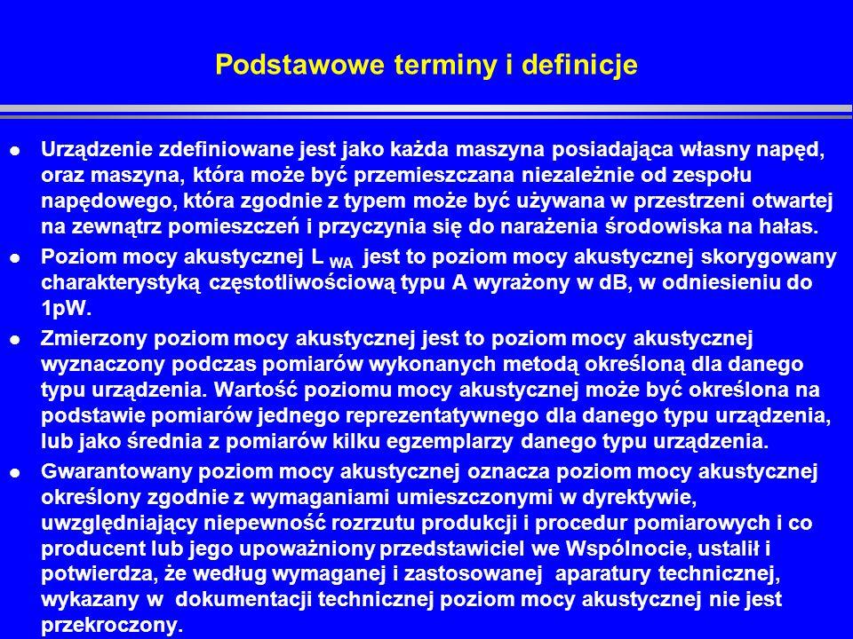 Wykaz urządzeń podanych w artykule nr 12 l Urządzenia podlegające ograniczeniu hałasu, są to: »dźwigi budowlane do transportu towarów (napędzane silnikiem spalinowym) »maszyny do zagęszczania ( walce wibracyjne i nie wibracyjne, płyty wibracyjne i wibracyjne ubijaki) »agregaty sprężarkowe (< 350 kW) » ręczne kruszarki do betonu i młoty, » wyciągarki budowlane ( napędzane silnikiem spalinowym ) » spycharki (< 500 kW) » wywrotki (< 500 kW) » koparki hydrauliczne lub linowe (< 500 kW) » koparko – ładowarki (< 500 kW) » równiarki (< 500 kW) » zmechanizowane hydrauliczne przetwornice ciśnienia