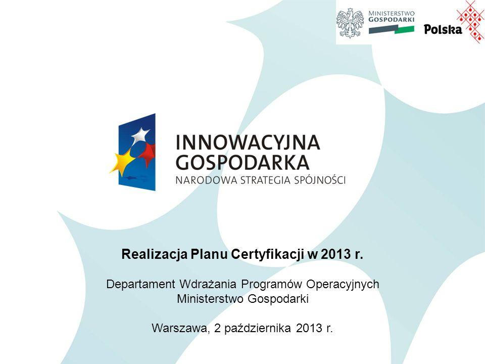 Realizacja Planu Certyfikacji w 2013 r.