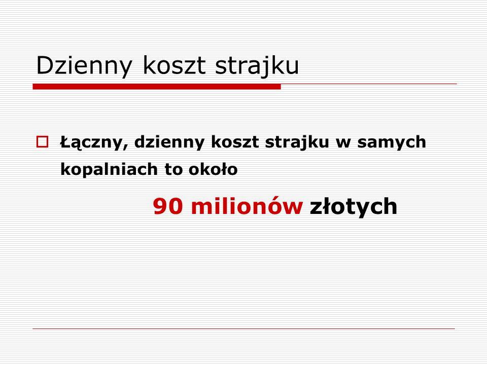 Dzienny koszt strajku Łączny, dzienny koszt strajku w samych kopalniach to około 90 milionów złotych