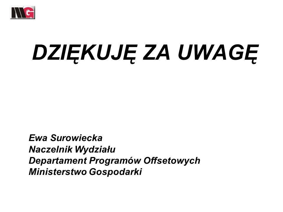 DZIĘKUJĘ ZA UWAGĘ Ewa Surowiecka Naczelnik Wydziału Departament Programów Offsetowych Ministerstwo Gospodarki