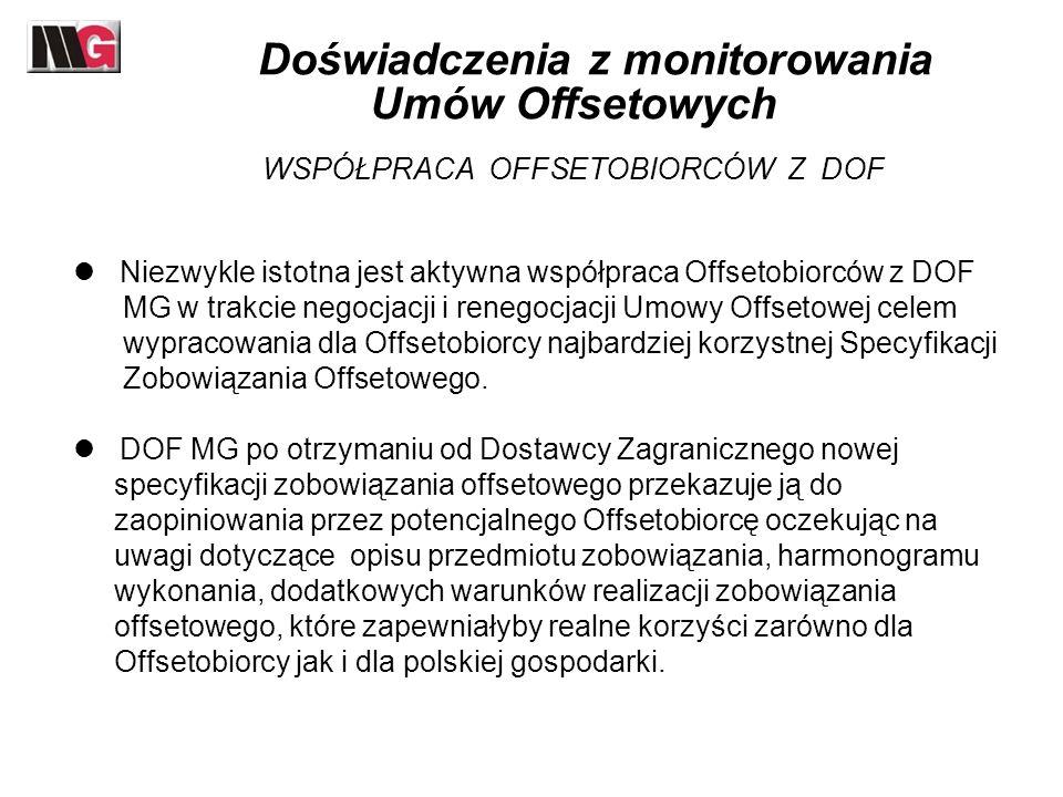 Katalog Potrzeb Offsetowych (KPO) Zgodnie z art.6a ustawy offsetowej minister właściwy ds.