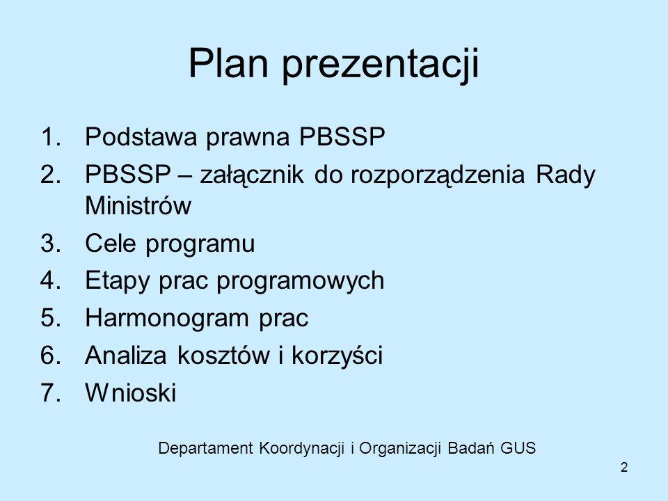 2 Plan prezentacji 1.Podstawa prawna PBSSP 2.PBSSP – załącznik do rozporządzenia Rady Ministrów 3.Cele programu 4.Etapy prac programowych 5.Harmonogra