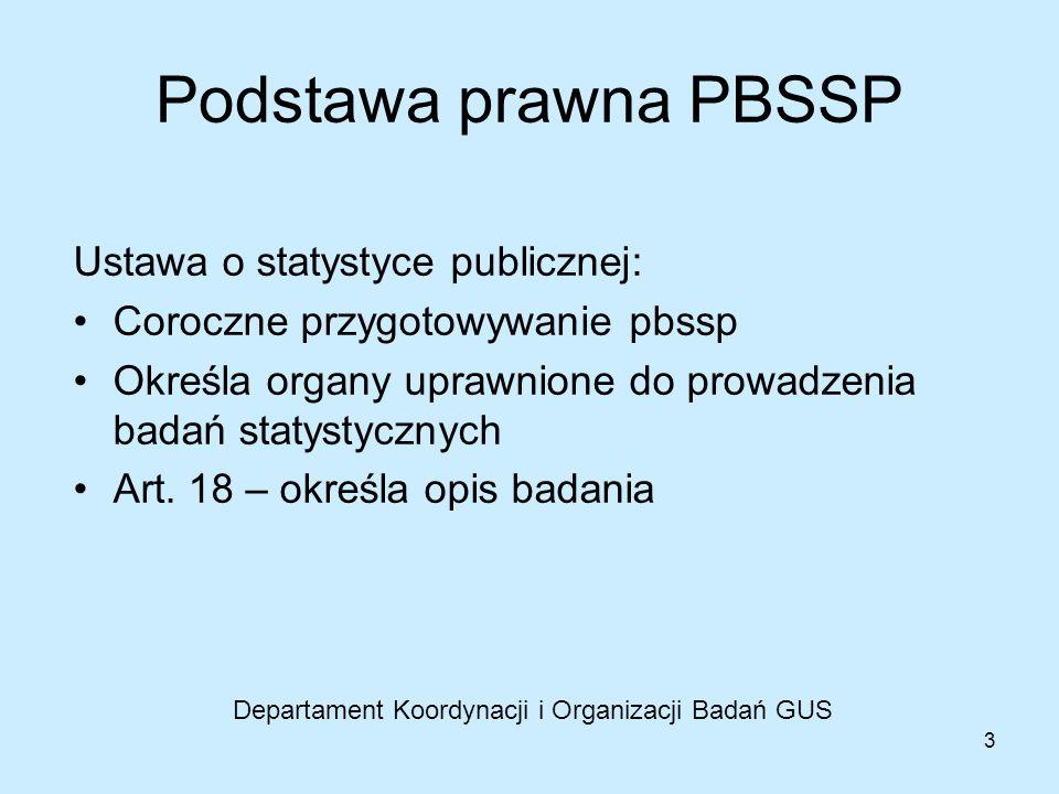 3 Podstawa prawna PBSSP Ustawa o statystyce publicznej: Coroczne przygotowywanie pbssp Określa organy uprawnione do prowadzenia badań statystycznych A