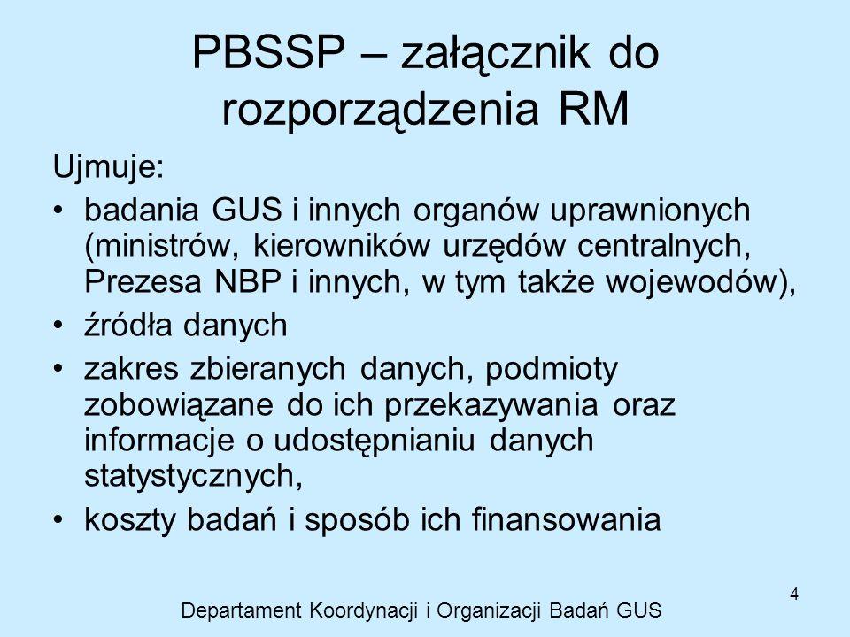 4 PBSSP – załącznik do rozporządzenia RM Ujmuje: badania GUS i innych organów uprawnionych (ministrów, kierowników urzędów centralnych, Prezesa NBP i