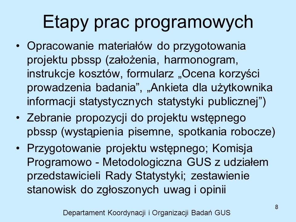 8 Etapy prac programowych Opracowanie materiałów do przygotowania projektu pbssp (założenia, harmonogram, instrukcje kosztów, formularz Ocena korzyści