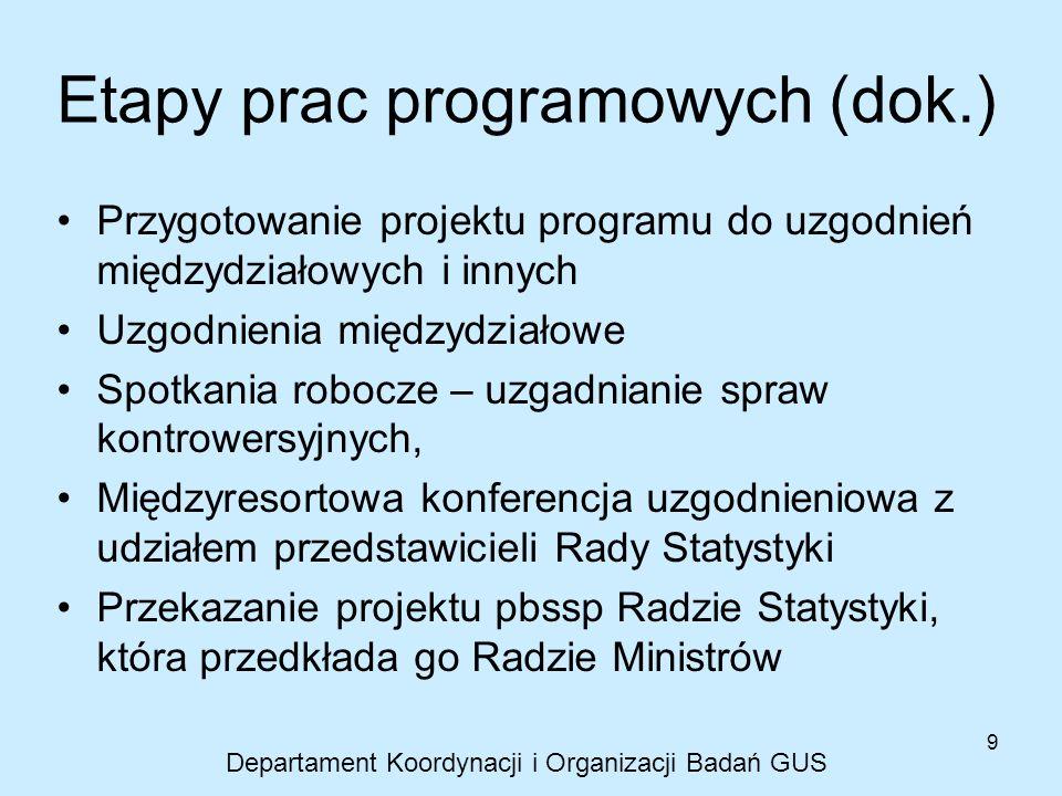 9 Etapy prac programowych (dok.) Przygotowanie projektu programu do uzgodnień międzydziałowych i innych Uzgodnienia międzydziałowe Spotkania robocze –