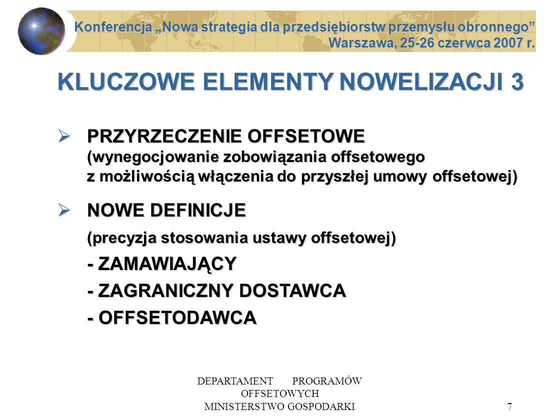DEPARTAMENT PROGRAMÓW OFFSETOWYCH MINISTERSTWO GOSPODARKI7 KLUCZOWE ELEMENTY NOWELIZACJI 3 PRZYRZECZENIE OFFSETOWE (wynegocjowanie zobowiązania offset