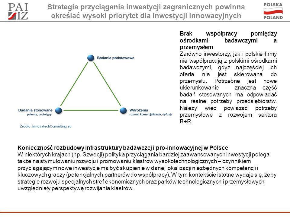 Strategia przyciągania inwestycji zagranicznych powinna określać wysoki priorytet dla inwestycji innowacyjnych Konieczność rozbudowy infrastruktury badawczej i pro-innowacyjnej w Polsce W niektórych krajach (np.