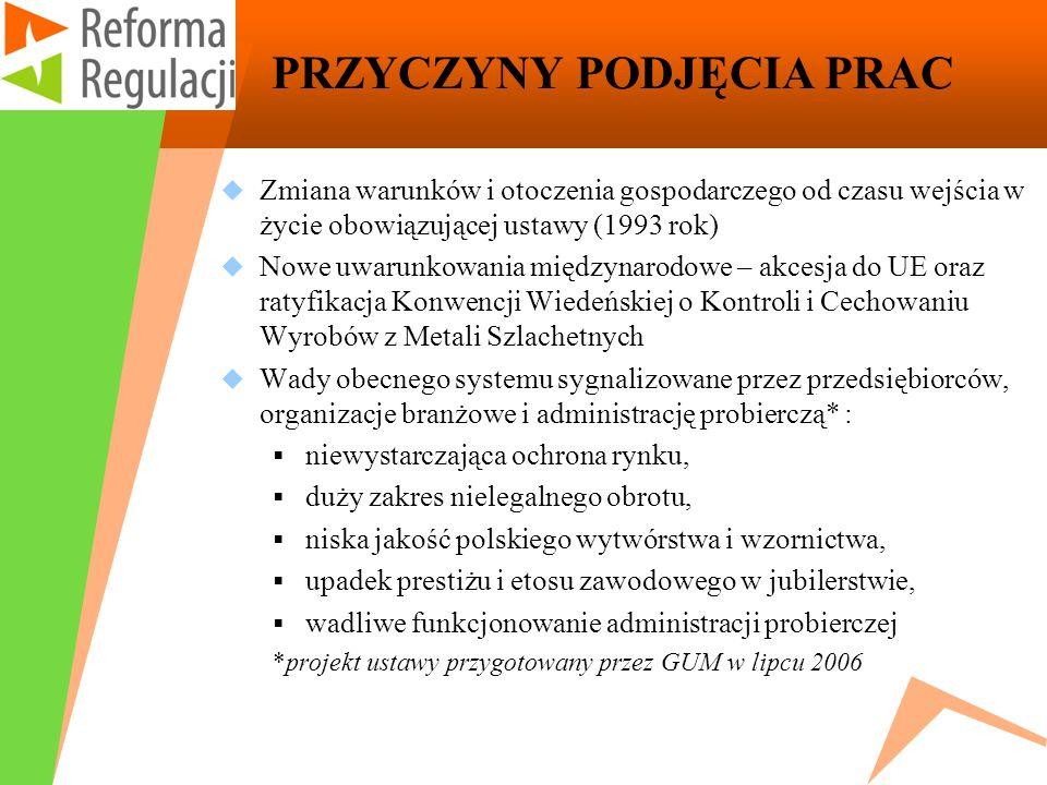 CELE INTERWENCJI W OBSZARZE ZŁOTNICTWA I JUBILERSTWA Stworzenie otoczenia instytucjonalnego i prawnego przyjaznego dla przedsiębiorców Ograniczenie nielegalnego obrotu i nieuczciwej konkurencji Zwiększenie konkurencyjności polskiego wytwórstwa Skuteczna ochrona konsumenta Dostosowanie do przepisów prawa międzynarodowego i zasad funkcjonowania wspólnego rynku UE