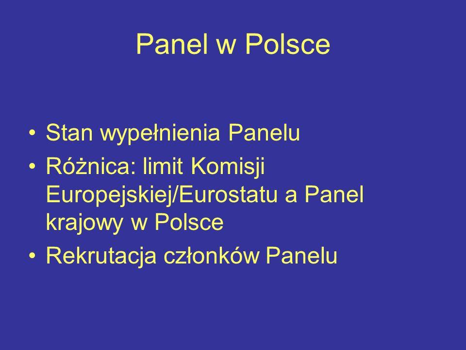 Panel w Polsce Stan wypełnienia Panelu Różnica: limit Komisji Europejskiej/Eurostatu a Panel krajowy w Polsce Rekrutacja członków Panelu