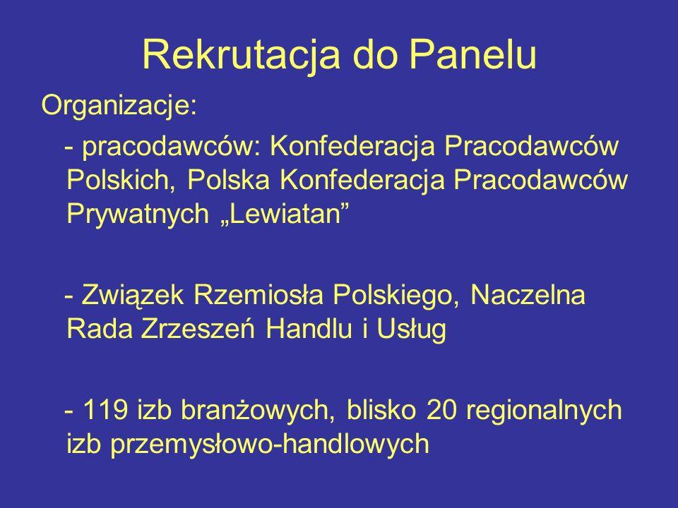 Rekrutacja do Panelu Organizacje: - pracodawców: Konfederacja Pracodawców Polskich, Polska Konfederacja Pracodawców Prywatnych Lewiatan - Związek Rzemiosła Polskiego, Naczelna Rada Zrzeszeń Handlu i Usług - 119 izb branżowych, blisko 20 regionalnych izb przemysłowo-handlowych