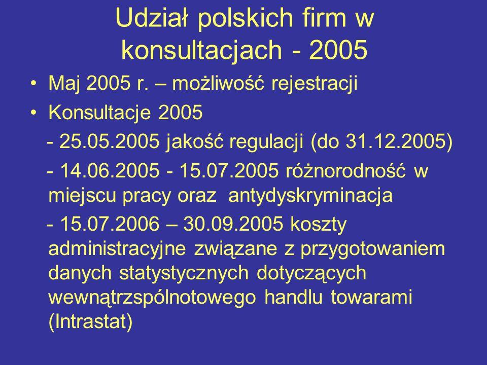 Udział polskich firm w konsultacjach - 2005 Maj 2005 r.