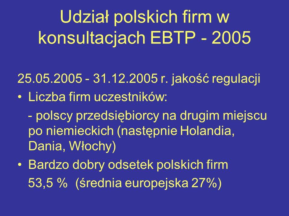 Udział polskich firm w konsultacjach EBTP - 2005 25.05.2005 - 31.12.2005 r.