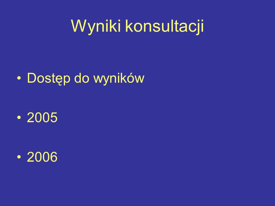 Wyniki konsultacji Dostęp do wyników 2005 2006