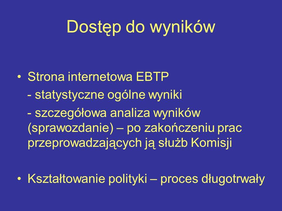 Dostęp do wyników Strona internetowa EBTP - statystyczne ogólne wyniki - szczegółowa analiza wyników (sprawozdanie) – po zakończeniu prac przeprowadzających ją służb Komisji Kształtowanie polityki – proces długotrwały