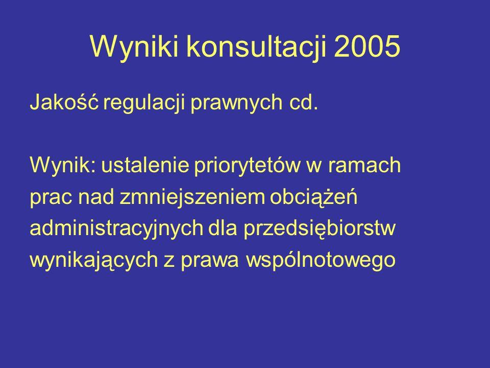 Wyniki konsultacji 2005 Jakość regulacji prawnych cd.