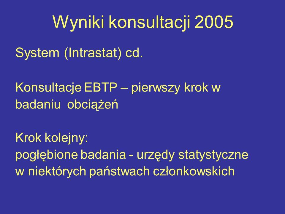 Wyniki konsultacji 2005 System (Intrastat) cd.